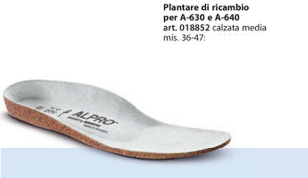 Negozio Birkenstock Professional Roma  5dc38c9a1af